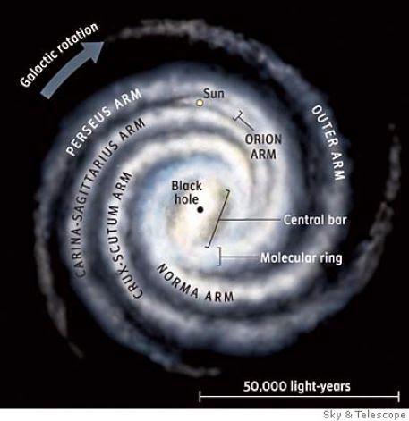 Đại Hỏa, Thủy, Phong Tai, Phục Sinh của Trái Đất