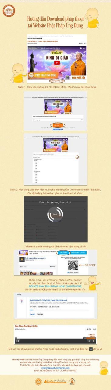 Hướng dẫn Download Pháp thoại tại Website Phật Pháp Ứng Dụng