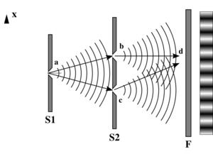 Vũ trụ trong một nguyên tử (Chương 3)